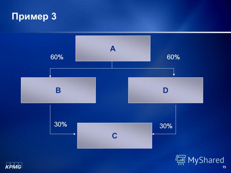 15 Пример 3 А ВD C 60% 30%