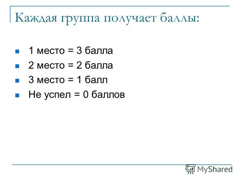 Каждая группа получает баллы: 1 место = 3 балла 2 место = 2 балла 3 место = 1 балл Не успел = 0 баллов