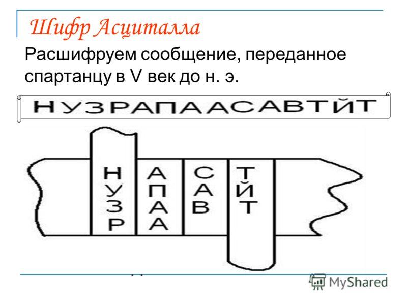 Шифр Асциталла Расшифруем сообщение, переданное спартанцу в V век до н. э. Алгоритм шифрования: на жезл наматывают ленту и пишут открытый текст вдоль палочки по намотанной ленте. На смотанной ленте получается шифротекст удобно и быстро. Толщина жезла