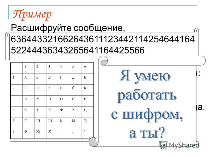 Пример 123456 1АБВГДЕ 2ЁЖЗИЙК 3ЛМНОПР 4СТУФХЦ 5ЧШЩЬЫЪ 6ЭЮЯ,? Алгоритм шифрования: первая цифра кода – номер строки, вторая – номер столбца. Расшифруйте сообщение, 636443321662643611123442114254644164 52244436343265641164425566