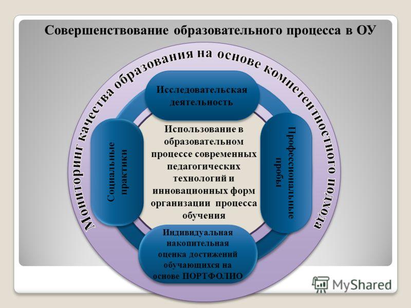11 Использование в образовательном процессе современных педагогических технологий и инновационных форм организации процесса обучения Профессиональные пробы Исследовательская деятельность Социальные практики Индивидуальная накопительная оценка достиже
