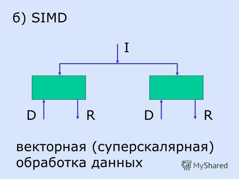 б) SIMD I DRDR векторная (суперскалярная) обработка данных