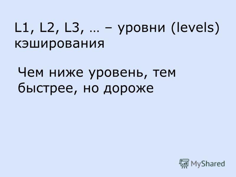 L1, L2, L3, … – уровни (levels) кэширования Чем ниже уровень, тем быстрее, но дороже