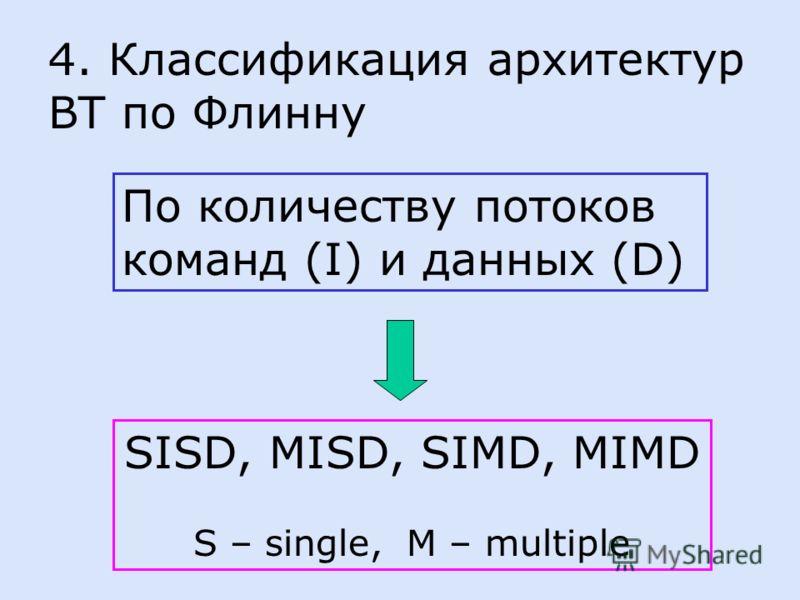 4. Классификация архитектур ВТ по Флинну По количеству потоков команд (I) и данных (D) SISD, MISD, SIMD, MIMD S – single, M – multiple