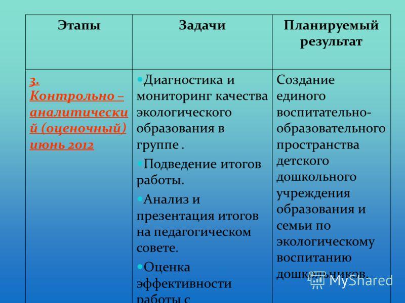 Разумовская русский язык 10 класс