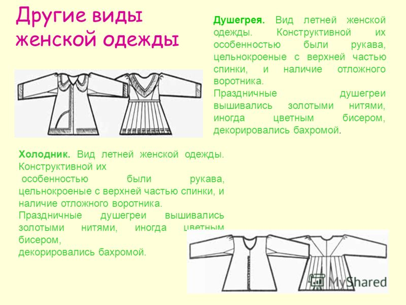 Виды Женской Одежды Доставка