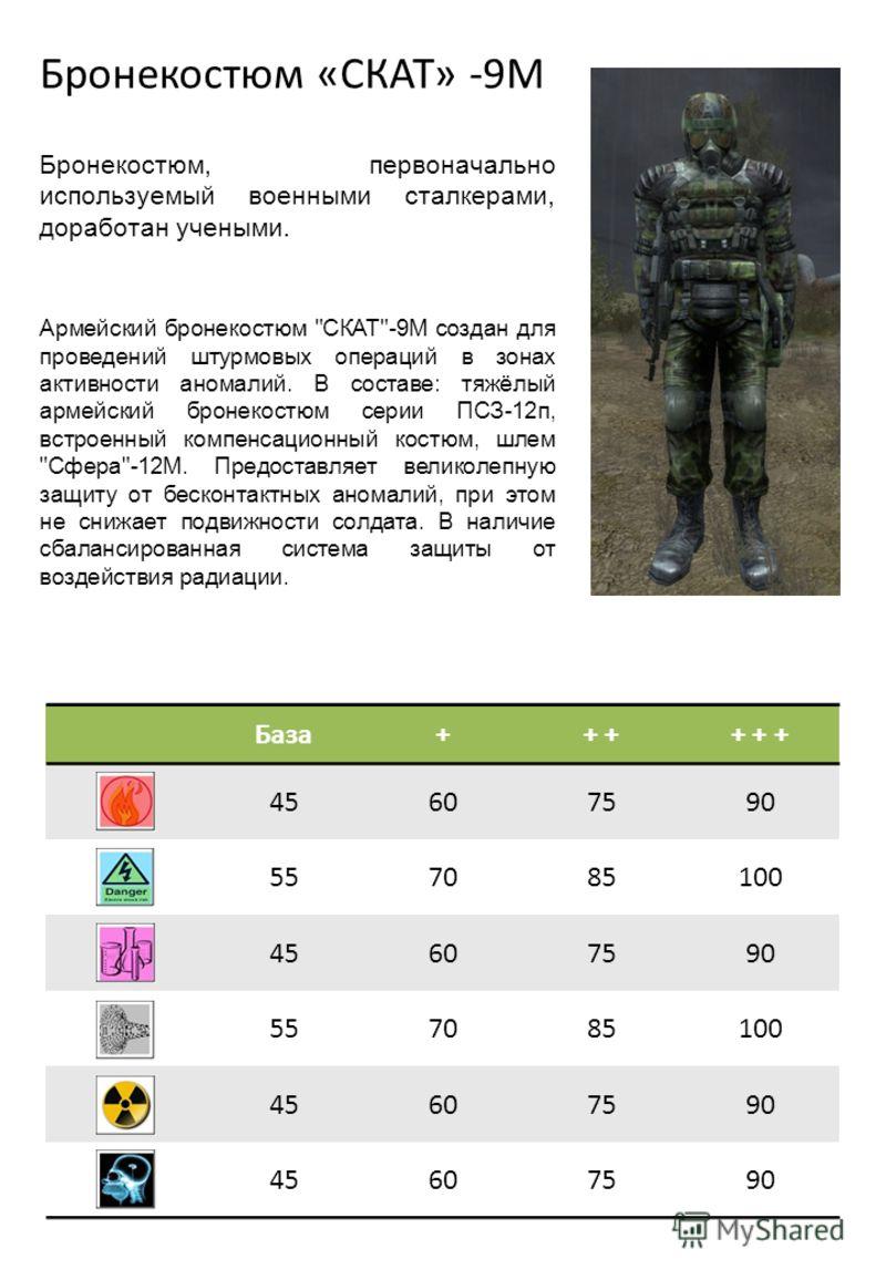Бронекостюм «СКАТ» -9М Бронекостюм, первоначально используемый военными сталкерами, доработан учеными. Армейский бронекостюм