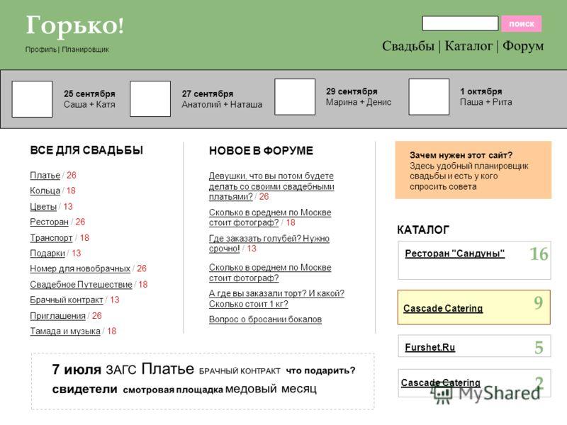 горько ру: