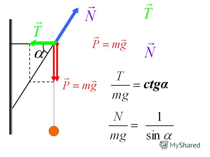 Электрическая лампа подвешена на шнуре и оттянута горизонтальной оттяжкой. Найти силу натяжения шнура и оттяжки, если масса лампы равна 1 кг, а угол α = 60°. 520 (Г.Н. Степанова)