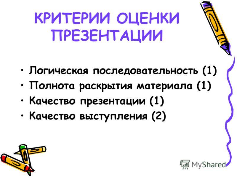 КРИТЕРИИ ОЦЕНКИ ПРЕЗЕНТАЦИИ Логическая последовательность (1) Полнота раскрытия материала (1) Качество презентации (1) Качество выступления (2)