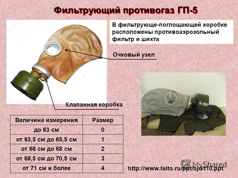 http://www.faito.ru/ppt/bjd/t10.ppt Фильтрующий противогаз ГП-5 В фильтрующе-поглощающей коробке расположены противоаэрозольный фильтр и шихта Клапанная коробка Очковый узел Величина измеренияРазмер до 63 см0 от 63,5 см до 65,5 см1 от 66 см до 68 см2