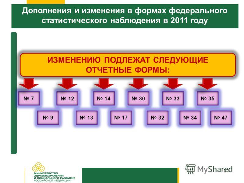 21 Дополнения и изменения в формах федерального статистического наблюдения в 2011 году ИЗМЕНЕНИЮ ПОДЛЕЖАТ СЛЕДУЮЩИЕ ОТЧЕТНЫЕ ФОРМЫ: 7 9 12 13 35 33 30 14 32 17 34 47