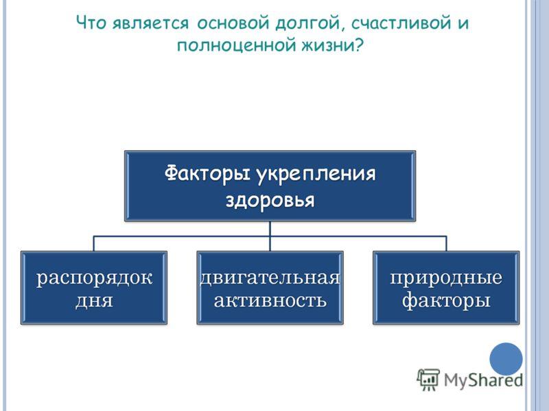 Что является основой долгой, счастливой и полноценной жизни?