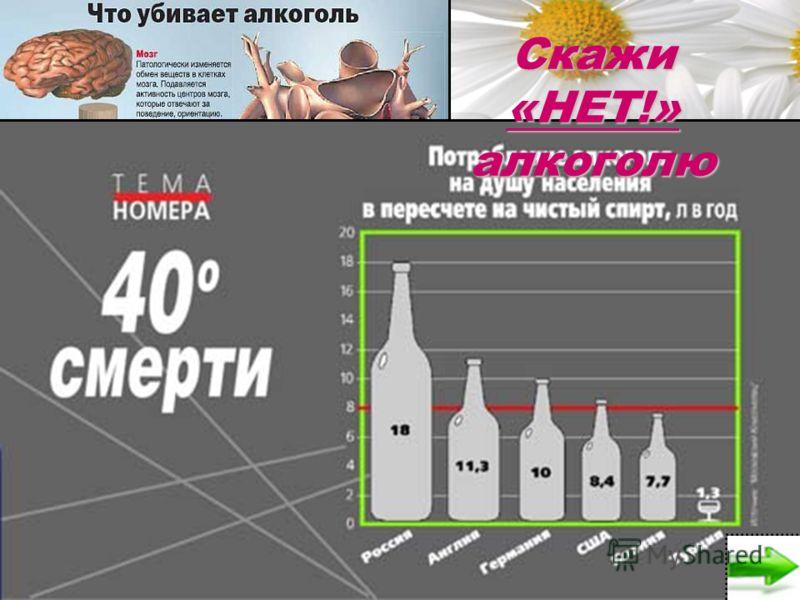 Скажи «НЕТ!» алкоголю