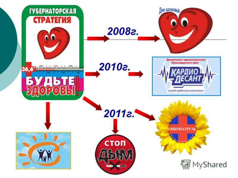 2008г. 2010г. 2011г.