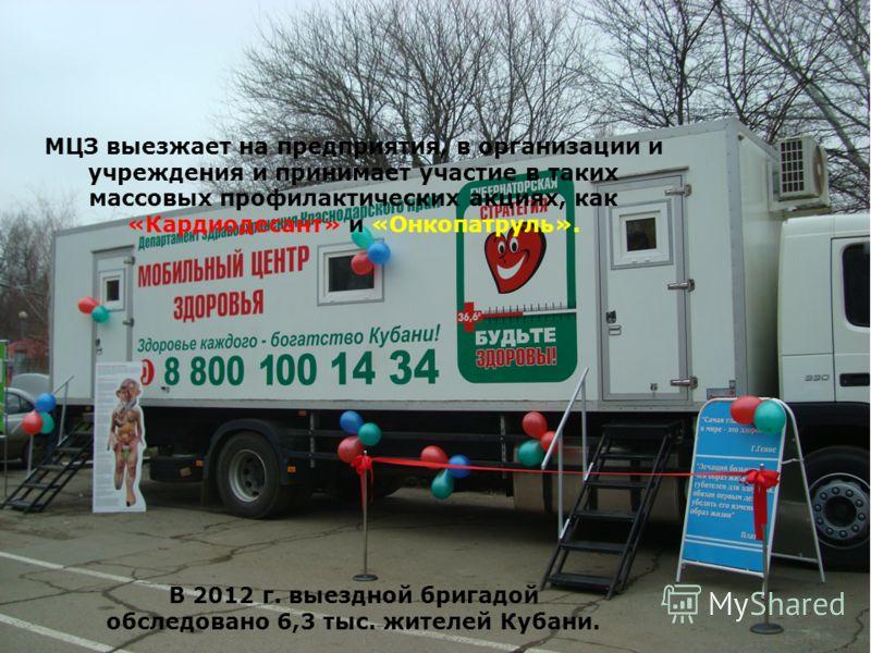 24 МЦЗ выезжает на предприятия, в организации и учреждения и принимает участие в таких массовых профилактических акциях, как «Кардиодесант» и «Онкопатруль». В 2012 г. выездной бригадой обследовано 6,3 тыс. жителей Кубани.