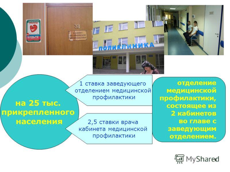 8 отделение медицинской профилактики, состоящее из 2 кабинетов во главе с заведующим отделением. на 25 тыс. прикрепленного населения 1 ставка заведующего отделением медицинской профилактики 2,5 ставки врача кабинета медицинской профилактики