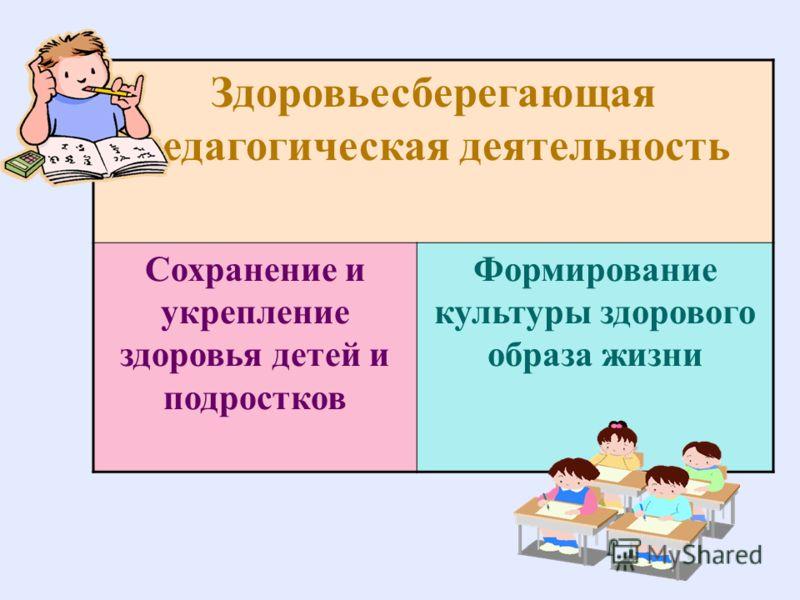 Здоровьесберегающая педагогическая деятельность Сохранение и укрепление здоровья детей и подростков Формирование культуры здорового образа жизни