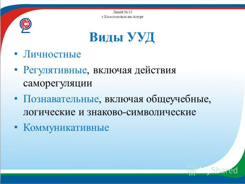 Лицей 33 г.Комсомольск-на-Амуре Виды УУД Личностные Регулятивные, включая действия саморегуляции Познавательные, включая общеучебные, логические и знаково-символические Коммуникативные