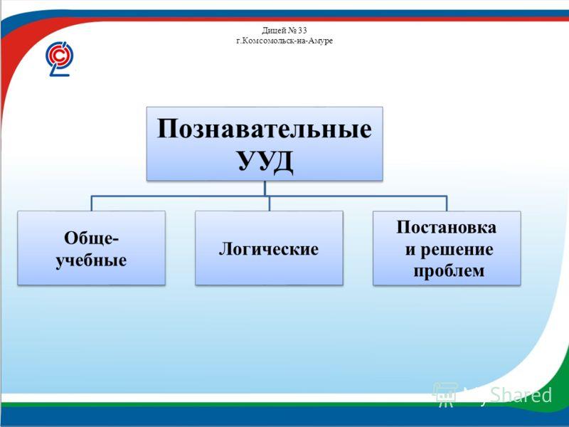 Дицей 33 г.Комсомольск-на-Амуре Познавательные УУД Обще- учебные Логические Постановка и решение проблем