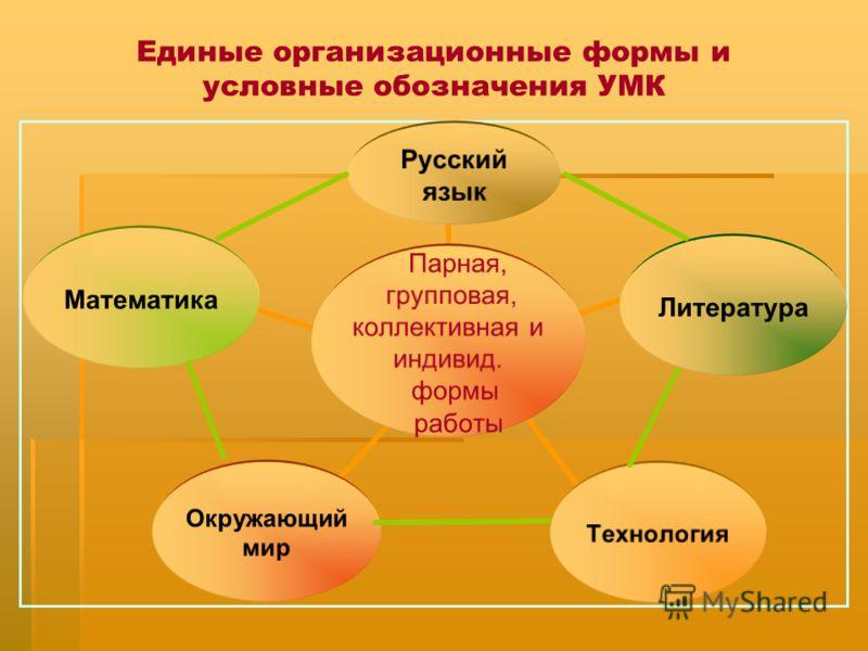 Единые организационные формы и условные обозначения УМК