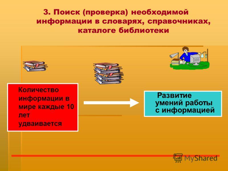 Количество информации в мире каждые 10 лет удваивается Развитие умений работы с информацией 3. Поиск (проверка) необходимой информации в словарях, справочниках, каталоге библиотеки