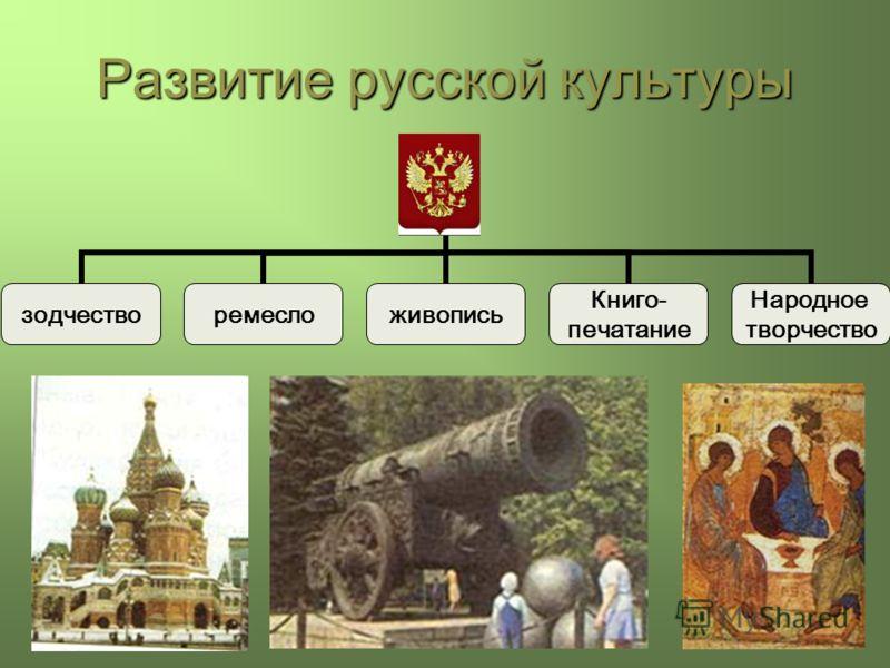 Развитие русской культуры