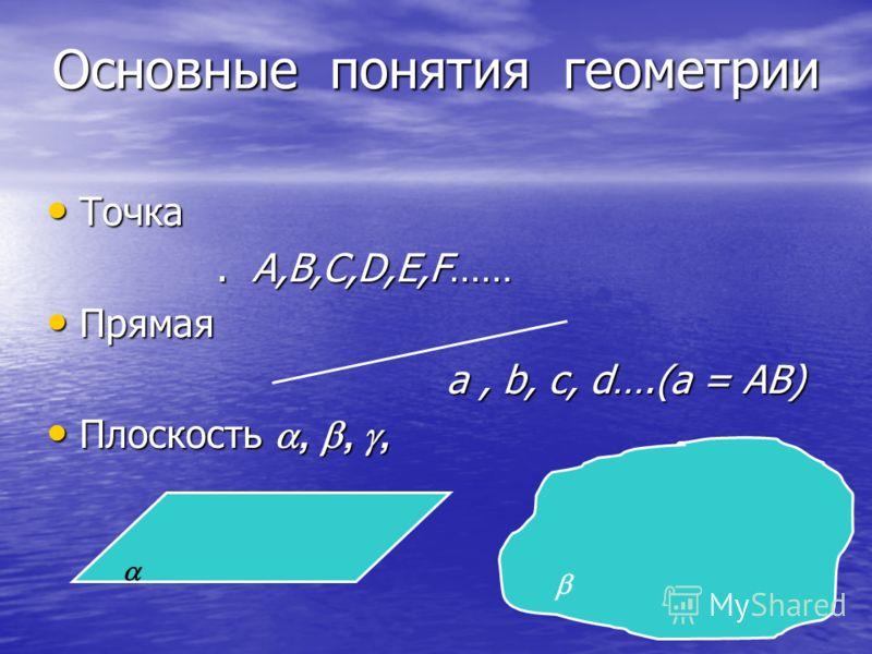 Основные понятия геометрии Точка Точка. А,B,C,D,E,F……. А,B,C,D,E,F…… Прямая Прямая а, b, c, d….(а = АВ) а, b, c, d….(а = АВ) Плоскость,,, Плоскость,,,