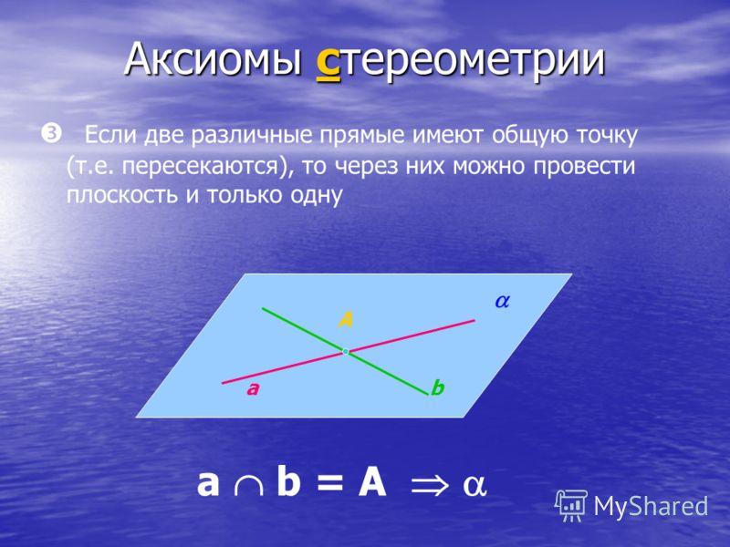 Аксиомы стереометрии Если две различные прямые имеют общую точку (т.е. пересекаются), то через них можно провести плоскость и только одну А аb a b = A