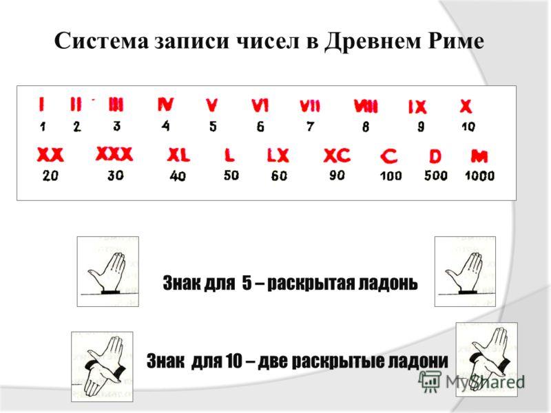 Система записи чисел в Древнем Риме Знак для 5 – раскрытая ладонь Знак для 10 – две раскрытые ладони