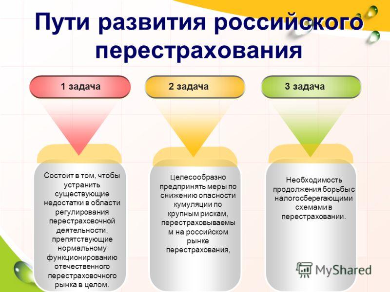 Пути развития российского перестрахования Состоит в том, чтобы устранить существующие недостатки в области регулирования перестраховочной деятельности, препятствующие нормальному функционированию отечественного перестраховочного рынка в целом. Ц елес