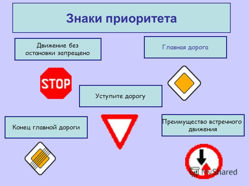 Знаки приоритета Движение без остановки запрещено Конец главной дороги Преимущество встречного движения Уступите дорогу Главная дорога