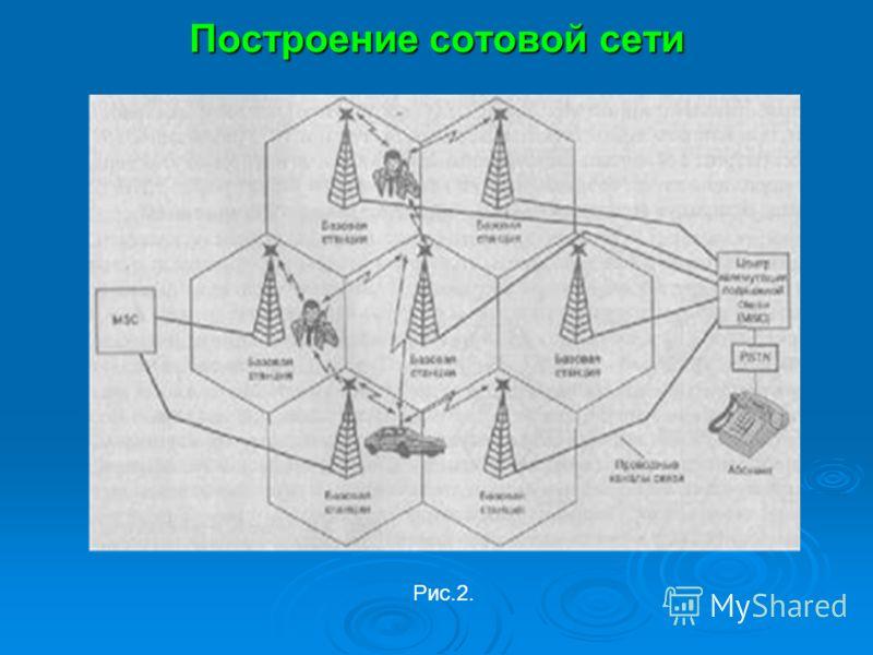 Построение сотовой сети Рис.2.