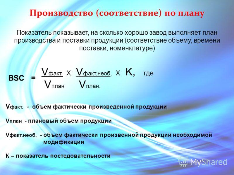 Производство (соответствие) по плану Показатель показывает, на сколько хорошо завод выполняет план производства и поставки продукции (соответствие объему, времени поставки, номенклатуре) BSC = V факт. X V факт.необ. X K, где V план V план. V факт. -