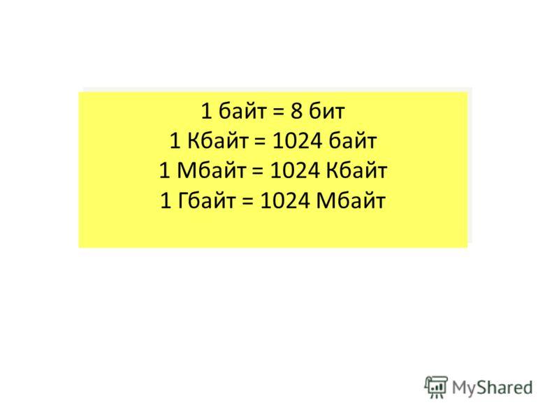 Двоичная система счисления p=2 – основание системы; 0, 1 – алфавит 1 0 1 0 0 1 2 = 1 2 0 + 0 2 1 + 0 2 2 + 1 2 3 + 0 2 4 + 1 2 5 = 1 + 8 + 32 = 41 10 2020 21212 2323 2424 2525 1 2020 0 2121 0 2 1 2323 0 2424 1 2525 100101 2 = 101010 2 = 1 + 0 2 1 + 1