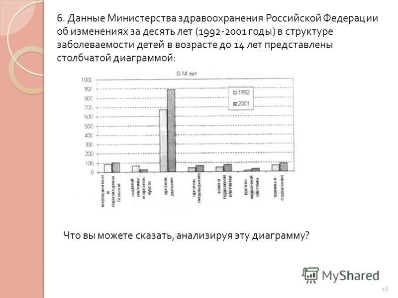 28 6. Данные Министерства здравоохранения Российской Федерации об изменениях за десять лет (1992-2001 годы ) в структуре заболеваемости детей в возрасте до 14 лет представлены столбчатой диаграммой : Что вы можете сказать, анализируя эту диаграмму ?