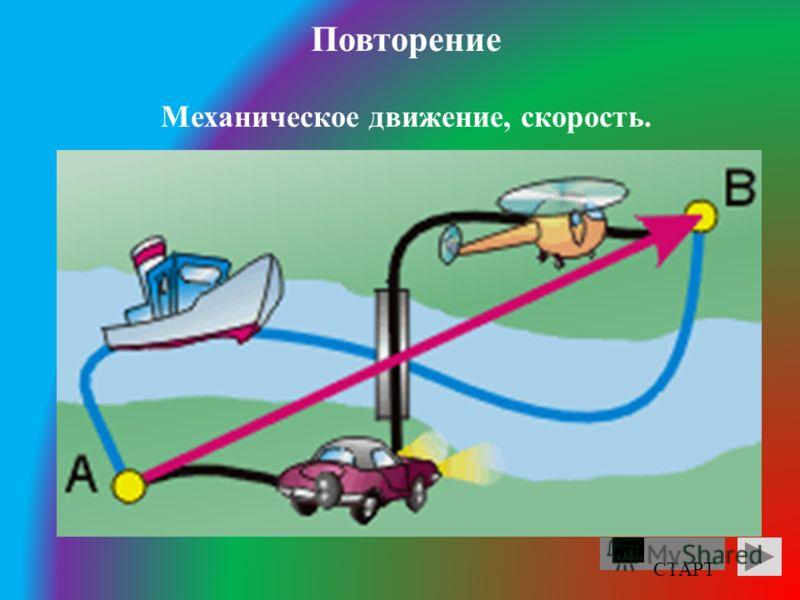 МОУ СОШ 1 г. Серпухов Урок физики. 7 класс. Учитель Белая Елена Ильинична
