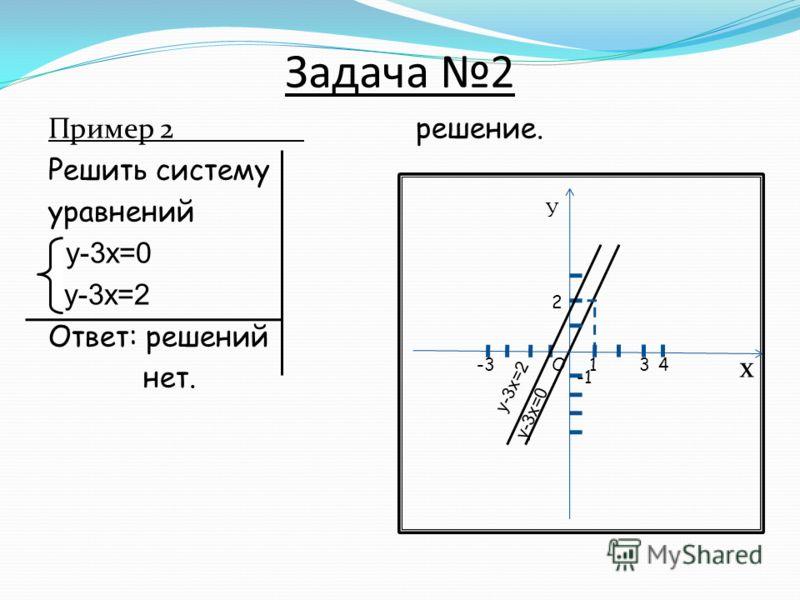 Задача 2 Пример 2 решение. Решить систему уравнений у-3х=0 у-3х=2 Ответ: решений нет. x 4 1-3О У у-3х=2 3 у-3х=0 2