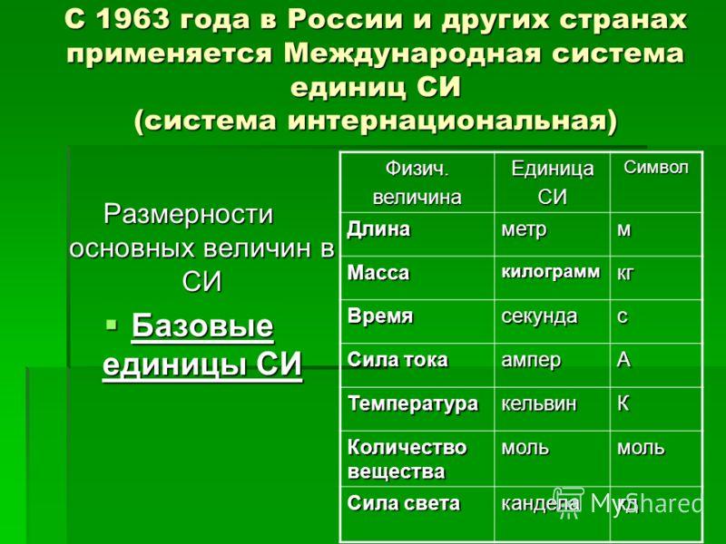 С 1963 года в России и других странах применяется Международная система единиц СИ (система интернациональная) Размерности основных величин в СИ Базовые единицы СИ Базовые единицы СИ Физич.величинаЕдиницаСИСимвол Длинаметрм Массакилограммкг Времясекун