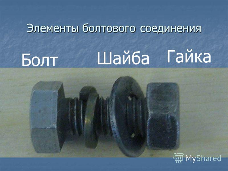 Элементы болтового соединения Болт Шайба Гайка