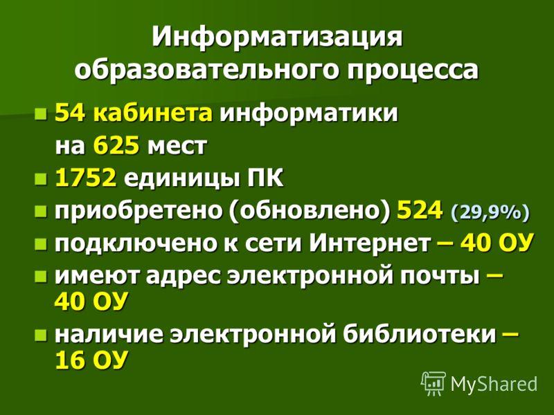 Информатизация образовательного процесса 54 кабинета информатики 54 кабинета информатики на 625 мест на 625 мест 1752 единицы ПК 1752 единицы ПК приобретено (обновлено) 524 (29,9%) приобретено (обновлено) 524 (29,9%) подключено к сети Интернет – 40 О