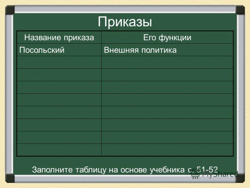 Приказы Название приказаЕго функции ПосольскийВнешняя политика Заполните таблицу на основе учебника с. 51-52