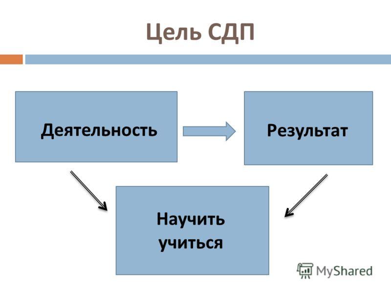 Цель СДП Деятельность Результат Научить учиться
