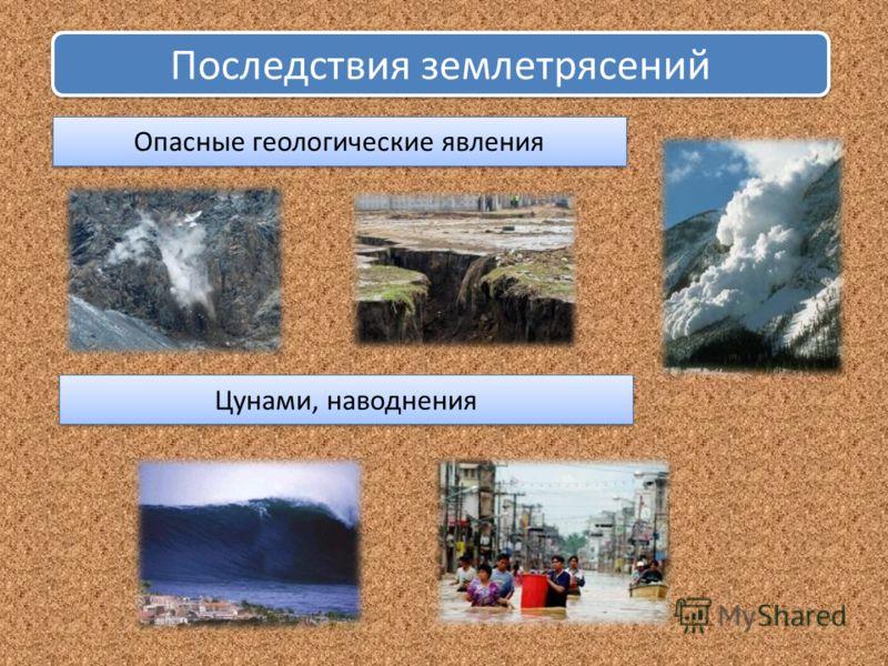 Последствия землетрясений Опасные геологические явления Цунами, наводнения