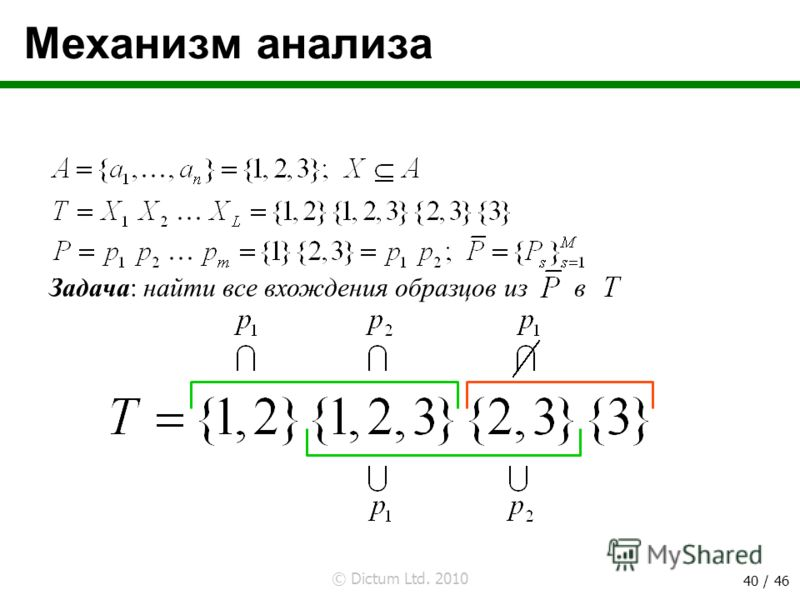 © Dictum Ltd. 2010 40 / 46 Механизм анализа Задача: найти все вхождения образцов из в