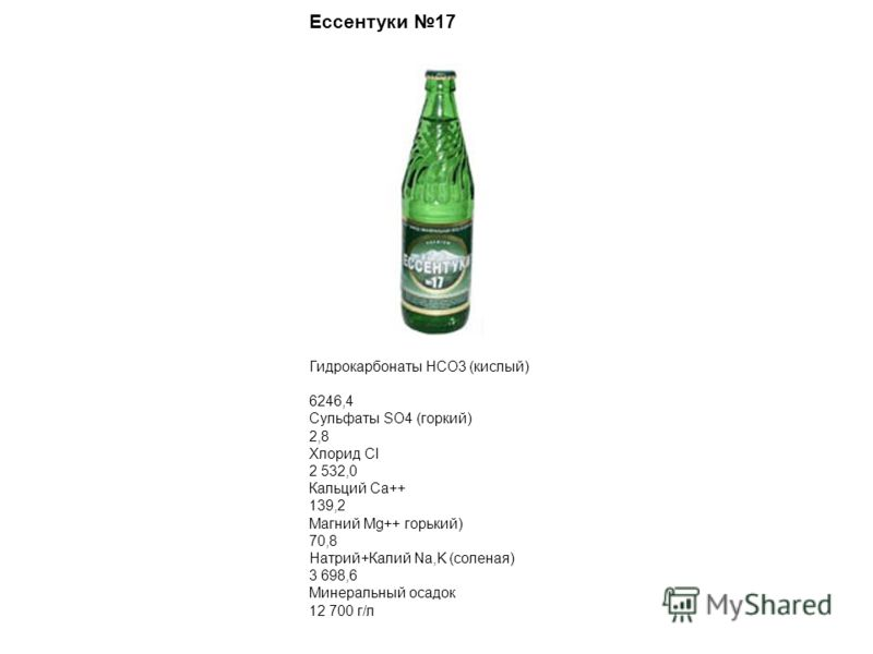 Ессентуки 17 Гидрокарбонаты HCO3 (кислый) 6246,4 Сульфаты SO4 (горкий) 2,8 Хлорид Cl 2 532,0 Кальций Ca++ 139,2 Магний Mg++ горький) 70,8 Натрий+Калий Na,K (соленая) 3 698,6 Минеральный осадок 12 700 г/л