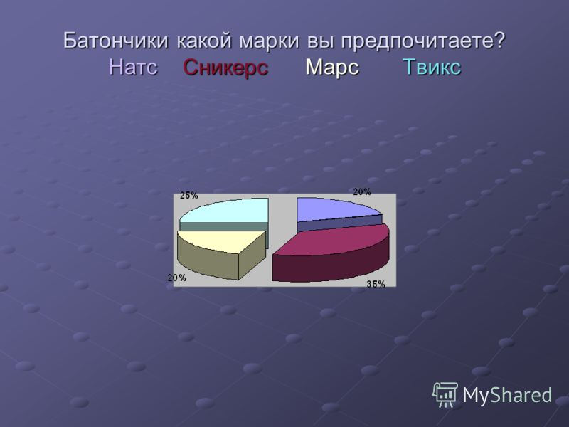 Батончики какой марки вы предпочитаете? Натс Сникерс Марс Твикс
