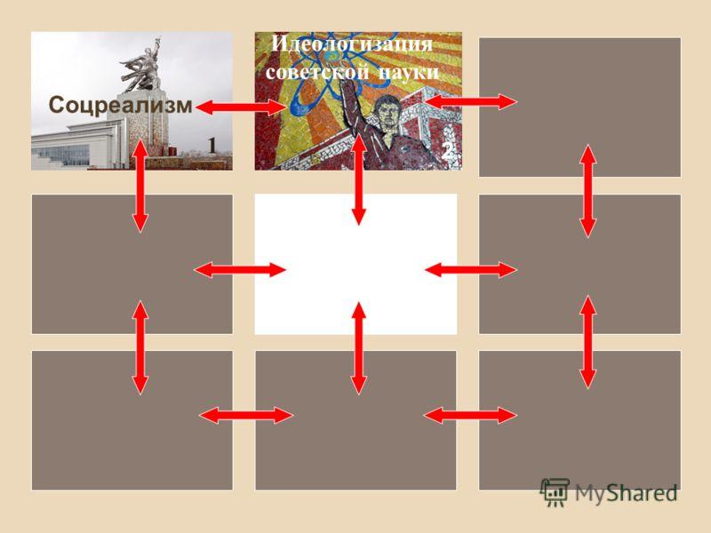 Соцреализм 1 Идеологизация советской науки 2