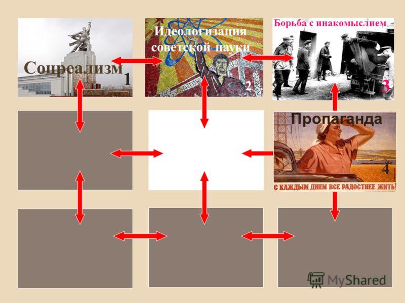 Соцреализм 1 Идеологизация советской науки 2 Борьба с инакомыслием 3 Пропаганда 4