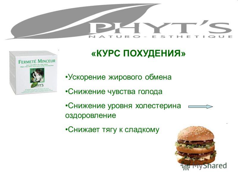 «КУРС ПОХУДЕНИЯ» Ускорение жирового обмена Снижение чувства голода Снижение уровня холестерина оздоровление Снижает тягу к сладкому